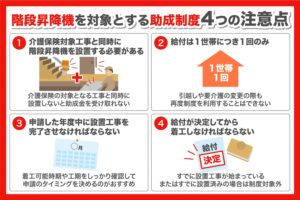 大阪市で階段昇降機を対象とする助成制度を利用する場合の注意点