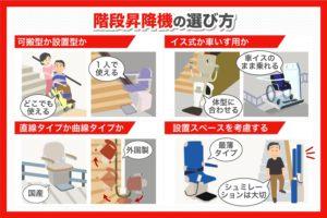 階段昇降機の選び方